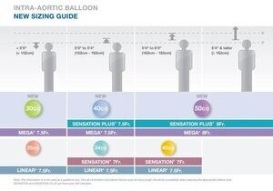 IAB Clinical Reference Sizing Card
